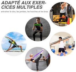 Comparatif élastiques de fitness pas chers